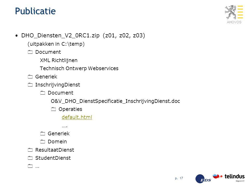 Publicatie DHO_Diensten_V2_0RC1.zip (z01, z02, z03)