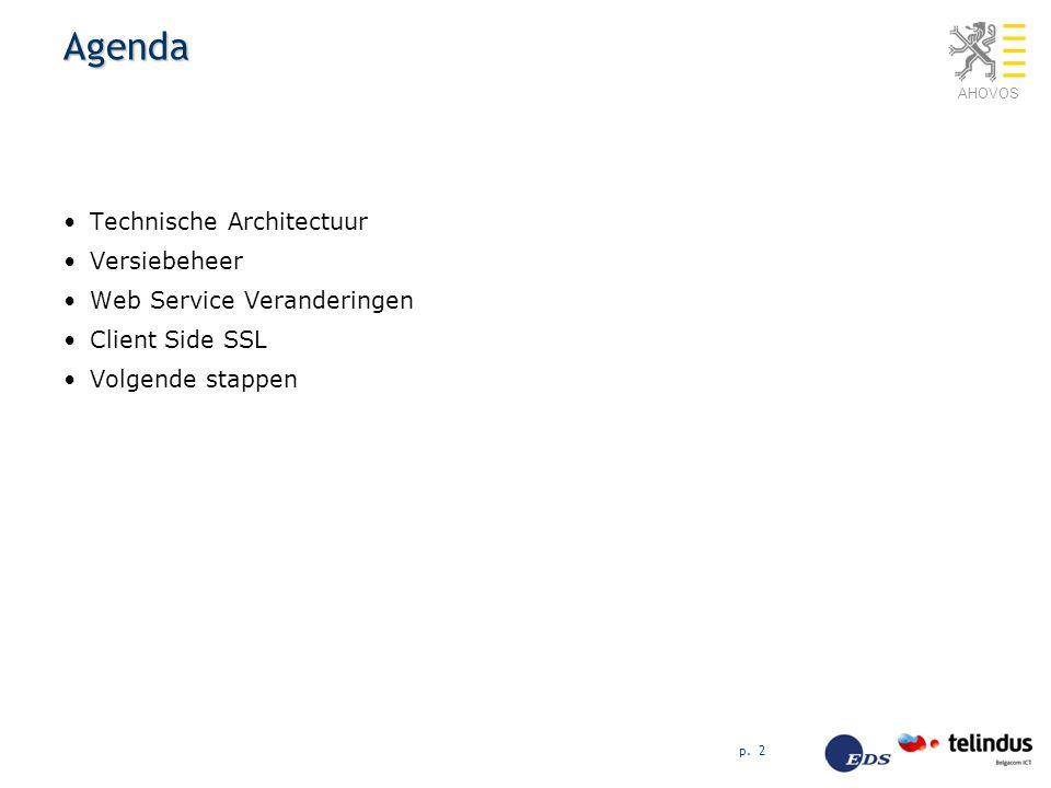 Agenda Technische Architectuur Versiebeheer Web Service Veranderingen