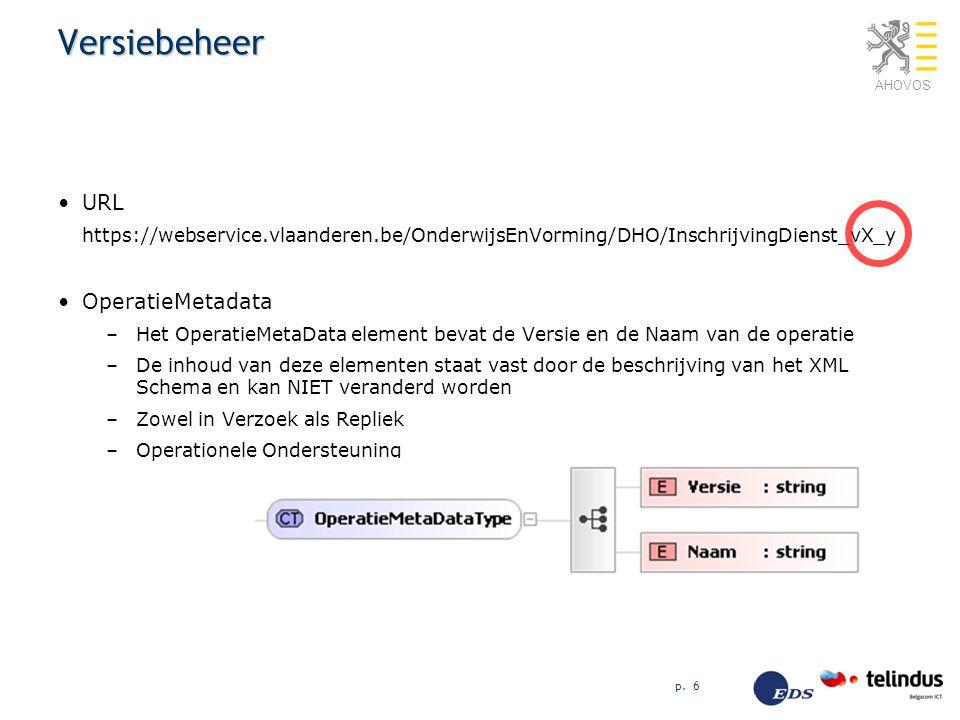 Versiebeheer URL OperatieMetadata XML Voorbeeld