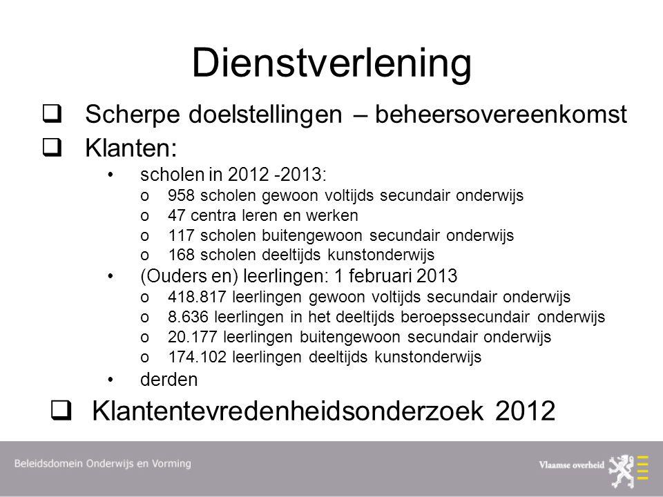 Dienstverlening Klantentevredenheidsonderzoek 2012