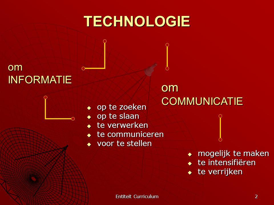TECHNOLOGIE om COMMUNICATIE om INFORMATIE op te zoeken op te slaan