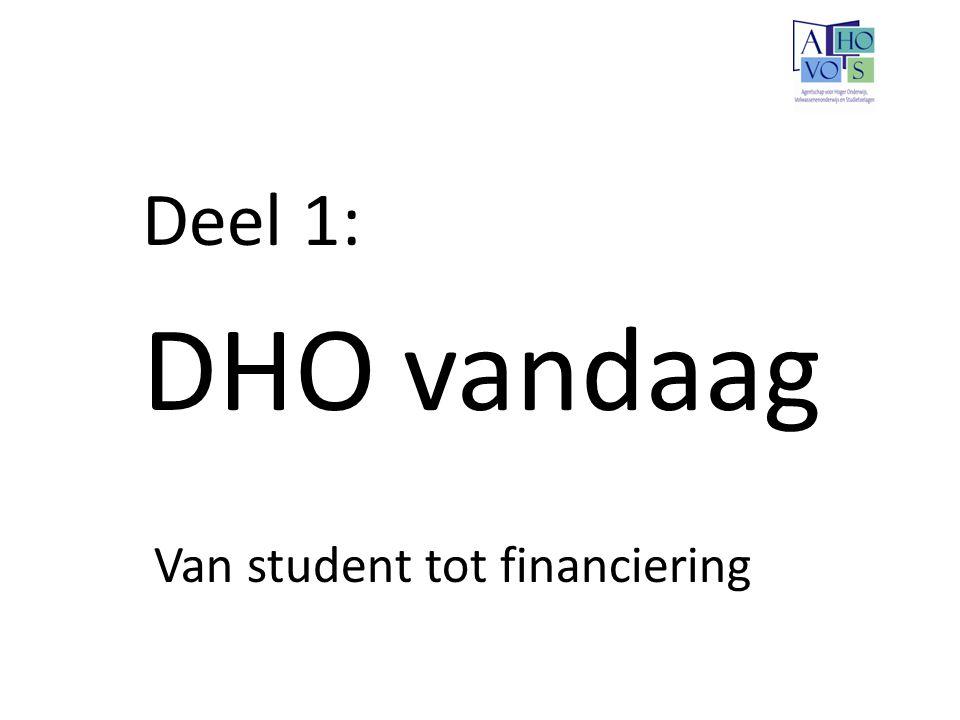 Deel 1: DHO vandaag Van student tot financiering