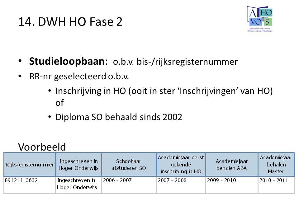 14. DWH HO Fase 2 Studieloopbaan: o.b.v. bis-/rijksregisternummer