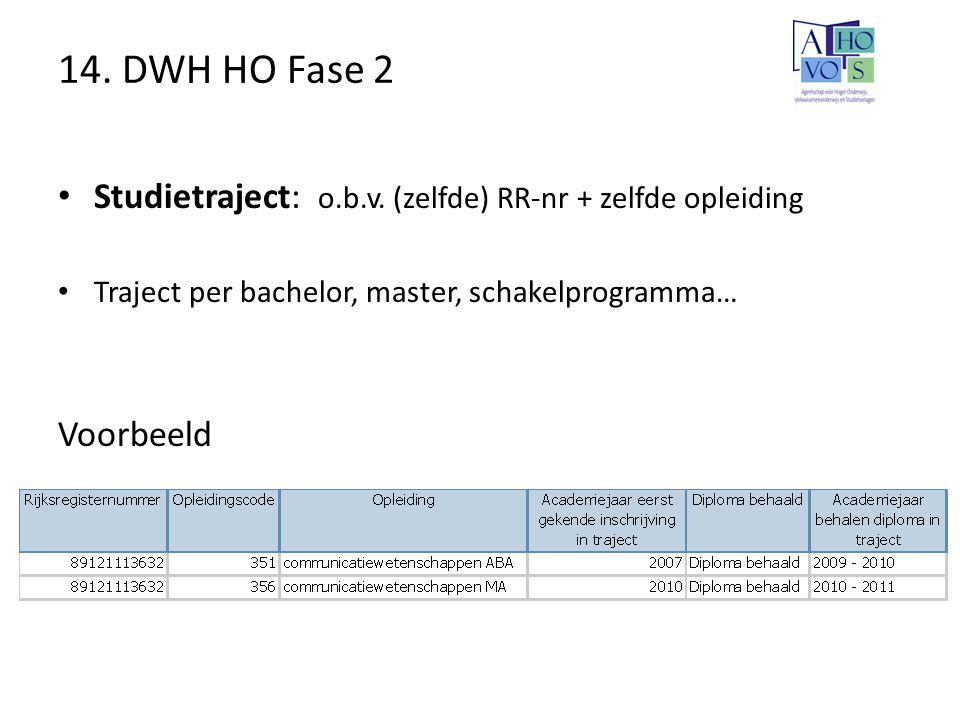 14. DWH HO Fase 2 Studietraject: o.b.v. (zelfde) RR-nr + zelfde opleiding. Traject per bachelor, master, schakelprogramma…