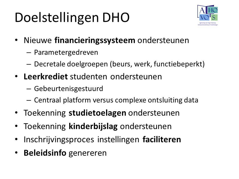 Doelstellingen DHO Nieuwe financieringssysteem ondersteunen