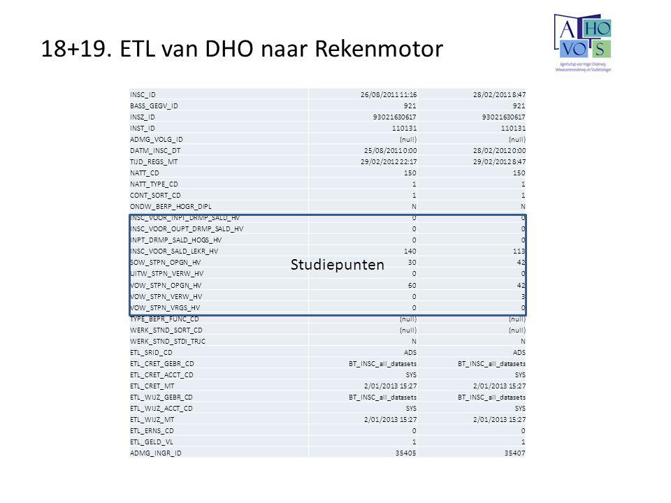 18+19. ETL van DHO naar Rekenmotor