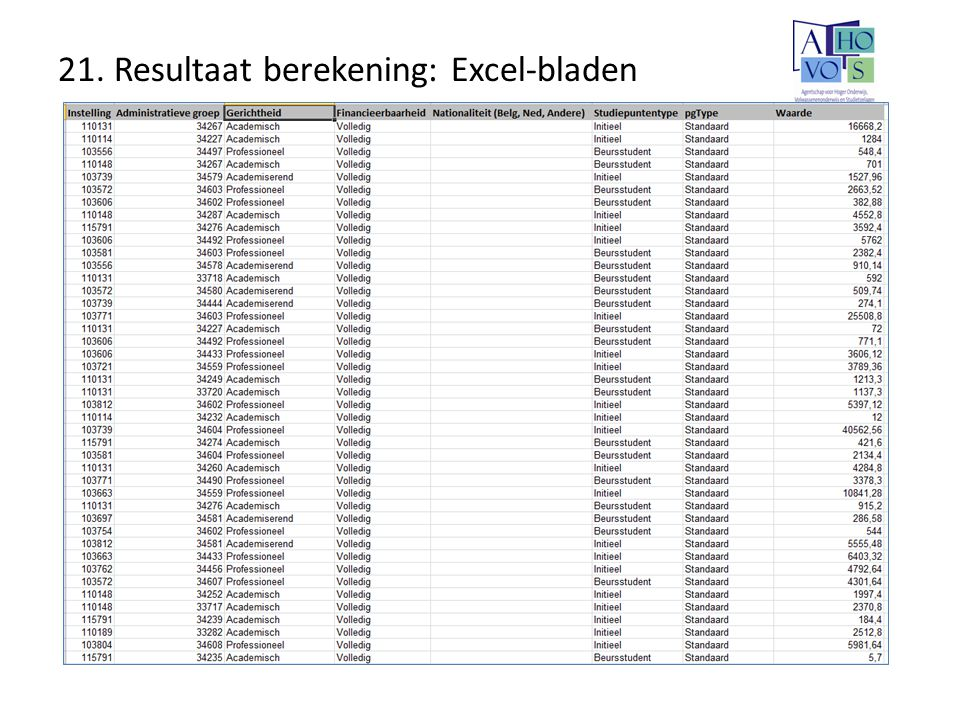 21. Resultaat berekening: Excel-bladen