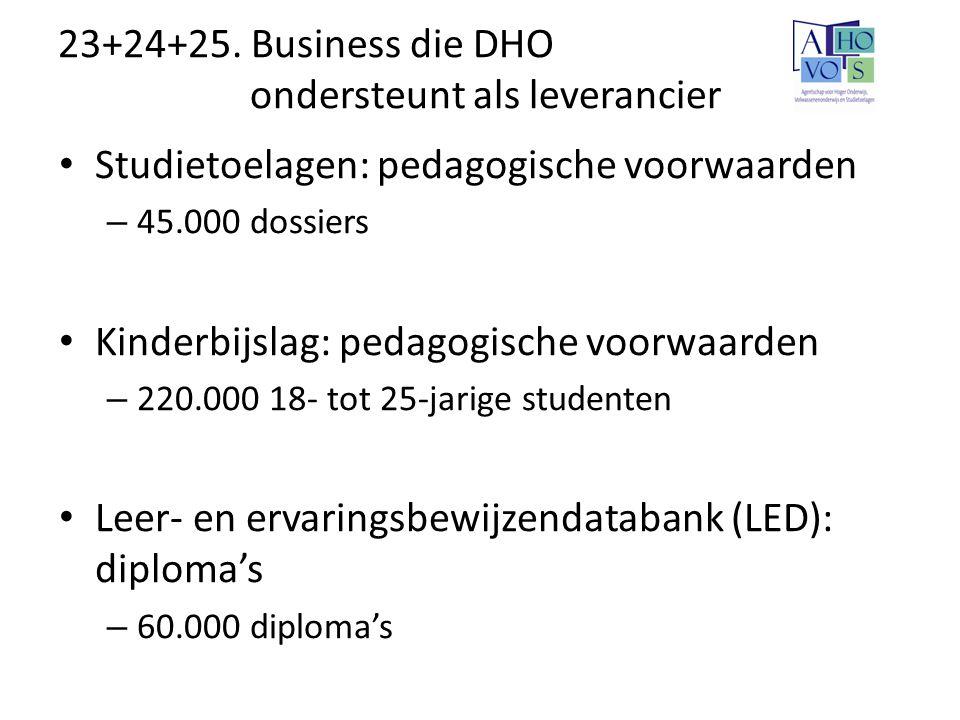 23+24+25. Business die DHO ondersteunt als leverancier
