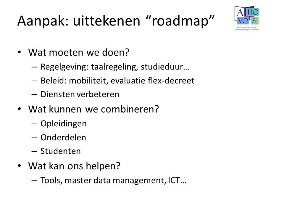 Aanpak: uittekenen roadmap