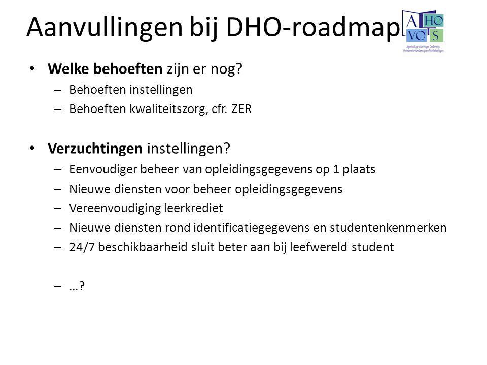 Aanvullingen bij DHO-roadmap