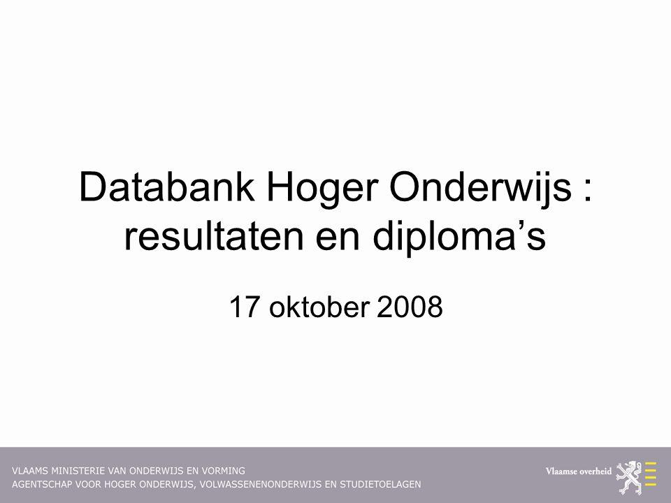 Databank Hoger Onderwijs : resultaten en diploma's