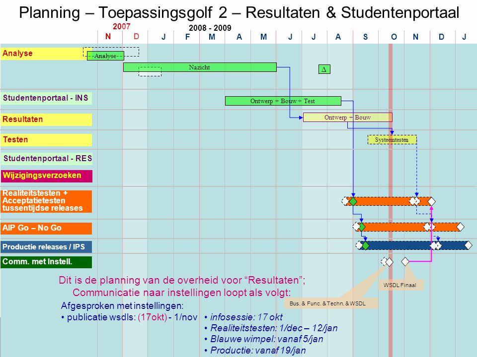 Planning – Toepassingsgolf 2 – Resultaten & Studentenportaal