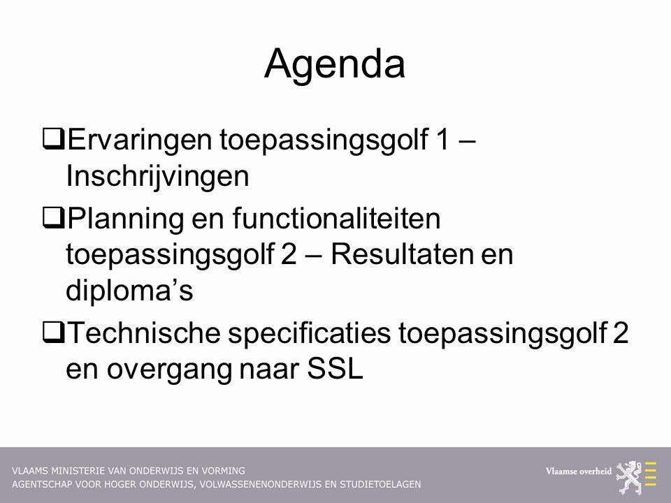 Agenda Ervaringen toepassingsgolf 1 – Inschrijvingen