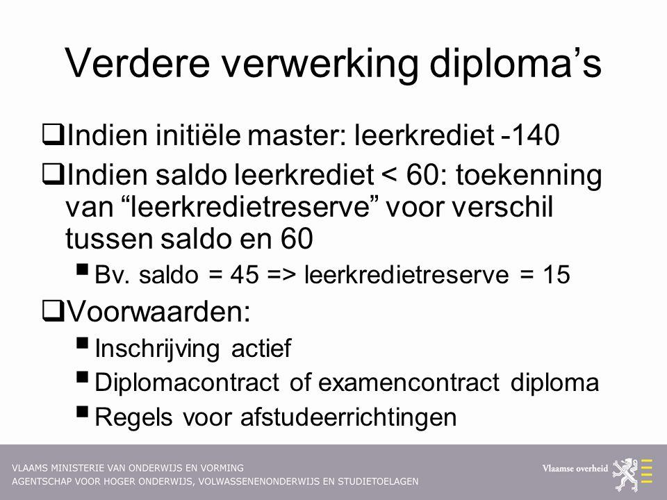 Verdere verwerking diploma's