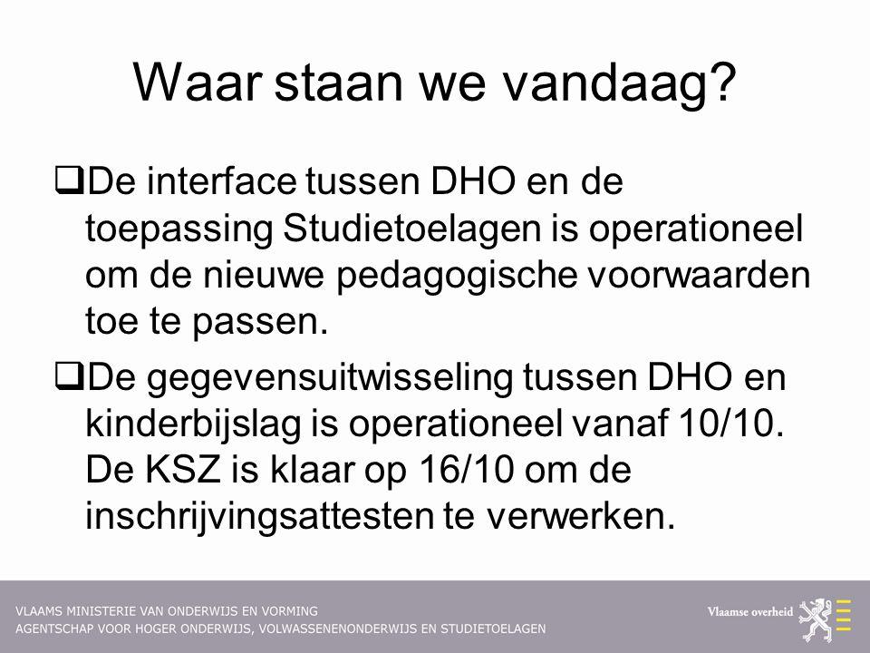 Waar staan we vandaag De interface tussen DHO en de toepassing Studietoelagen is operationeel om de nieuwe pedagogische voorwaarden toe te passen.