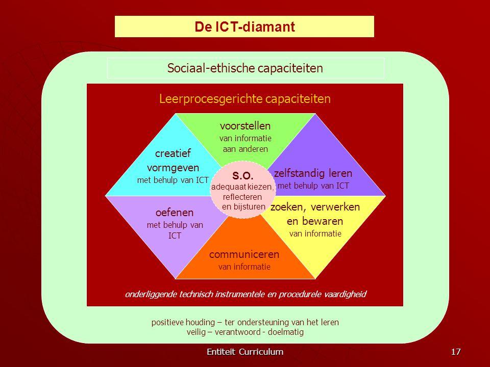 De ICT-diamant Sociaal-ethische capaciteiten