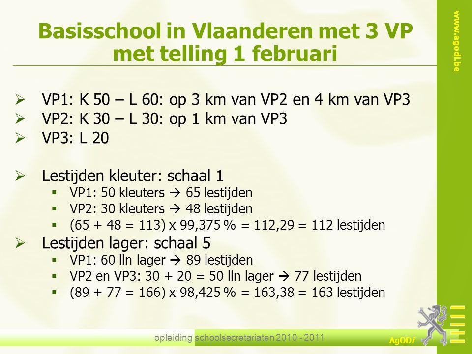 Basisschool in Vlaanderen met 3 VP met telling 1 februari