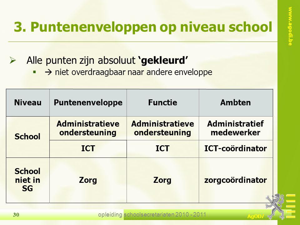 3. Puntenenveloppen op niveau school