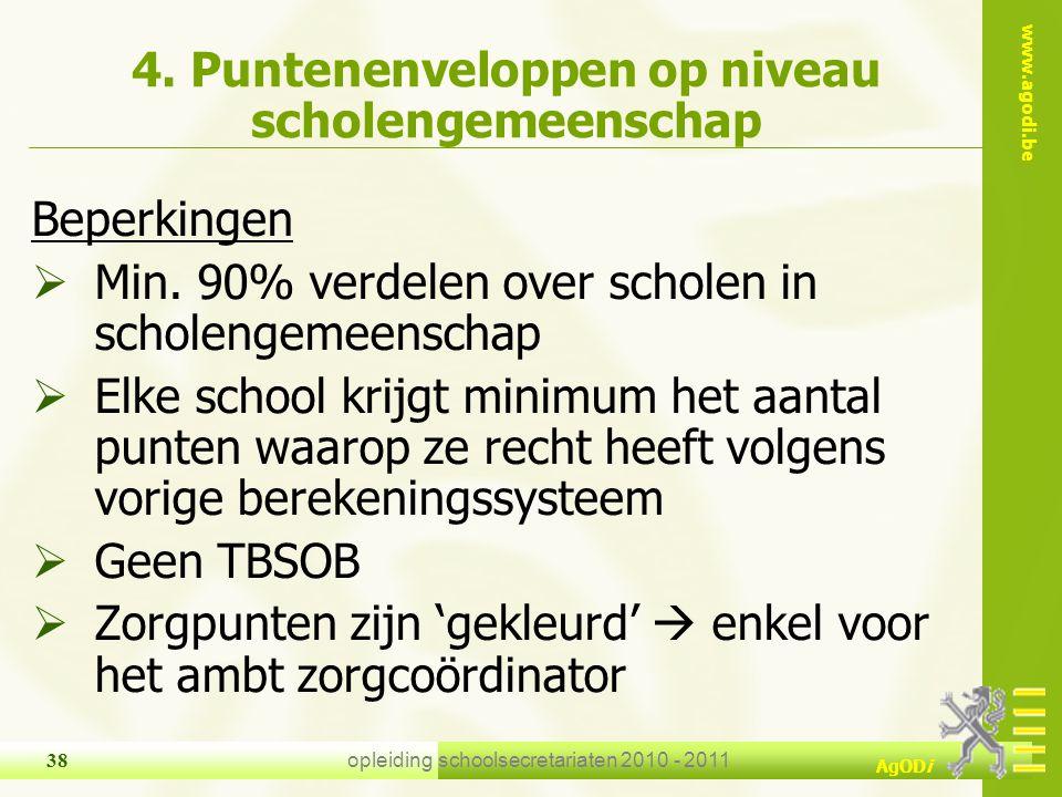 4. Puntenenveloppen op niveau scholengemeenschap
