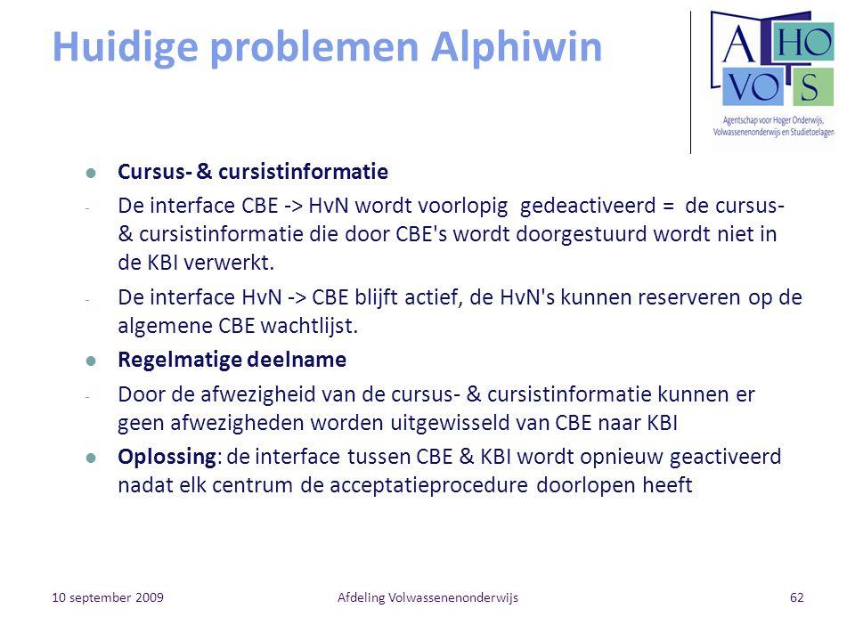 Huidige problemen Alphiwin