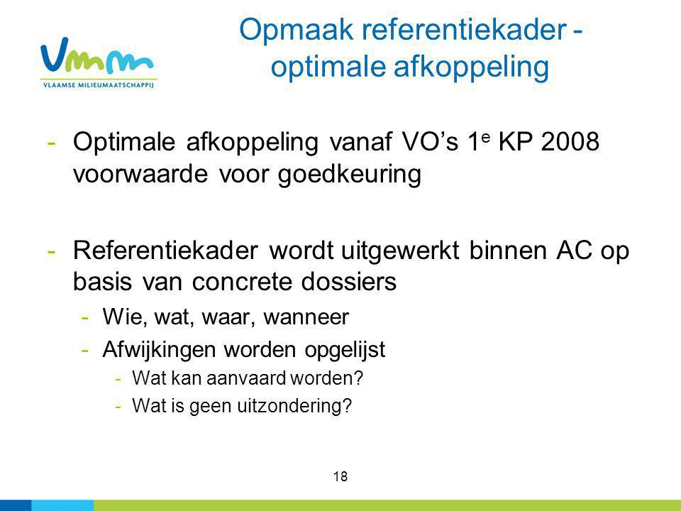 Opmaak referentiekader - optimale afkoppeling