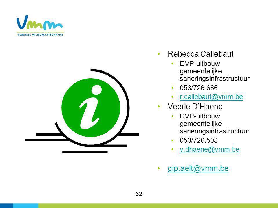 Rebecca Callebaut Veerle D'Haene gip.aelt@vmm.be