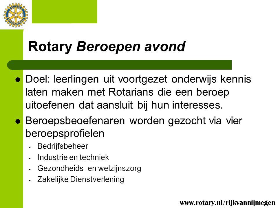 Rotary Beroepen avond
