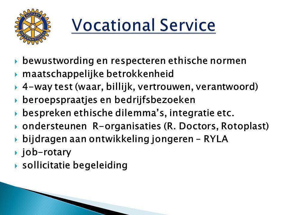 Vocational Service bewustwording en respecteren ethische normen