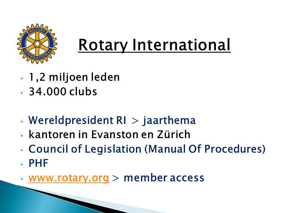 Rotary International 1,2 miljoen leden 34.000 clubs