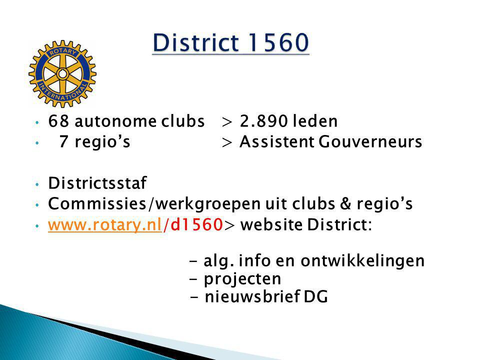 District 1560 68 autonome clubs > 2.890 leden