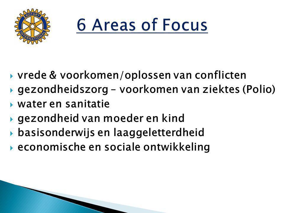 6 Areas of Focus vrede & voorkomen/oplossen van conflicten