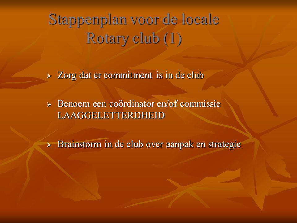 Stappenplan voor de locale Rotary club (1)