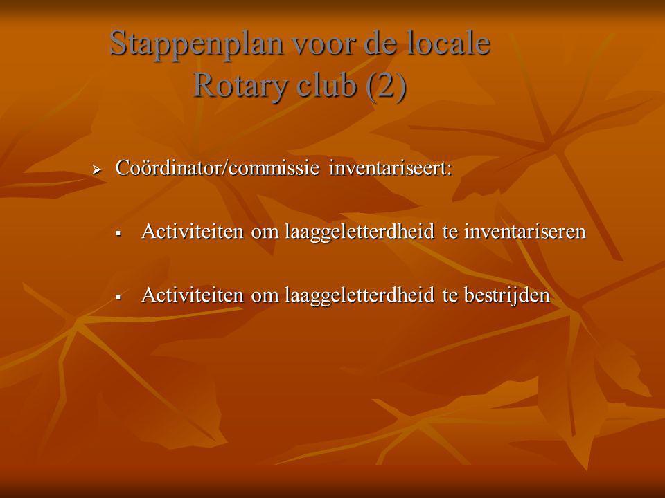 Stappenplan voor de locale Rotary club (2)