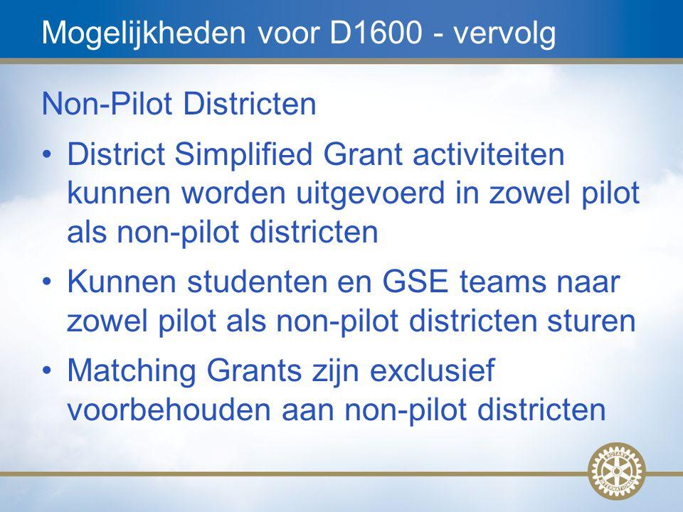 Mogelijkheden voor D1600 - vervolg