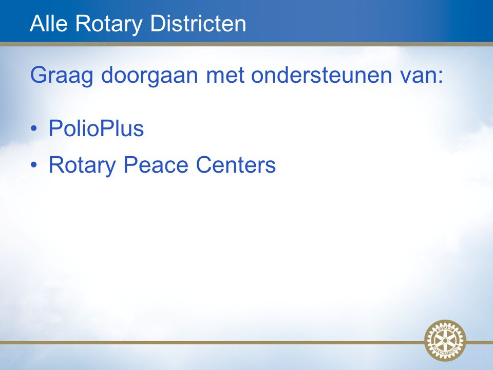 Alle Rotary Districten