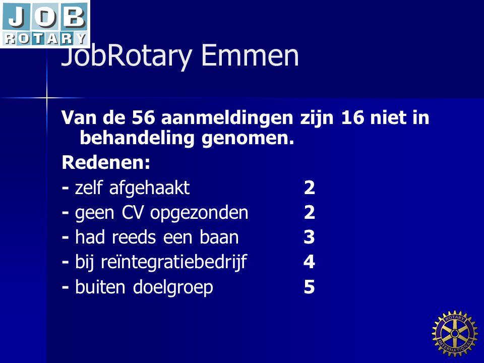 JobRotary Emmen Van de 56 aanmeldingen zijn 16 niet in behandeling genomen. Redenen: - zelf afgehaakt 2.