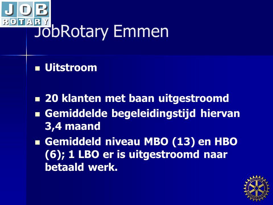 JobRotary Emmen Uitstroom 20 klanten met baan uitgestroomd