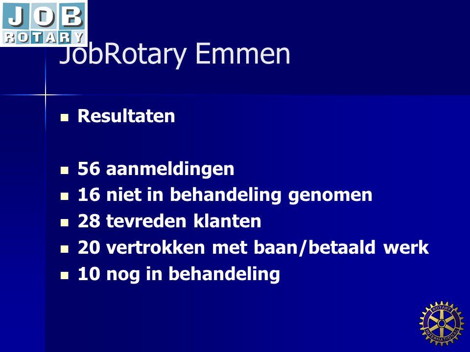 JobRotary Emmen Resultaten 56 aanmeldingen