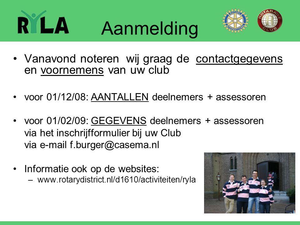 Aanmelding Vanavond noteren wij graag de contactgegevens en voornemens van uw club. voor 01/12/08: AANTALLEN deelnemers + assessoren.