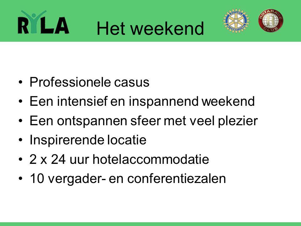 Het weekend Professionele casus Een intensief en inspannend weekend