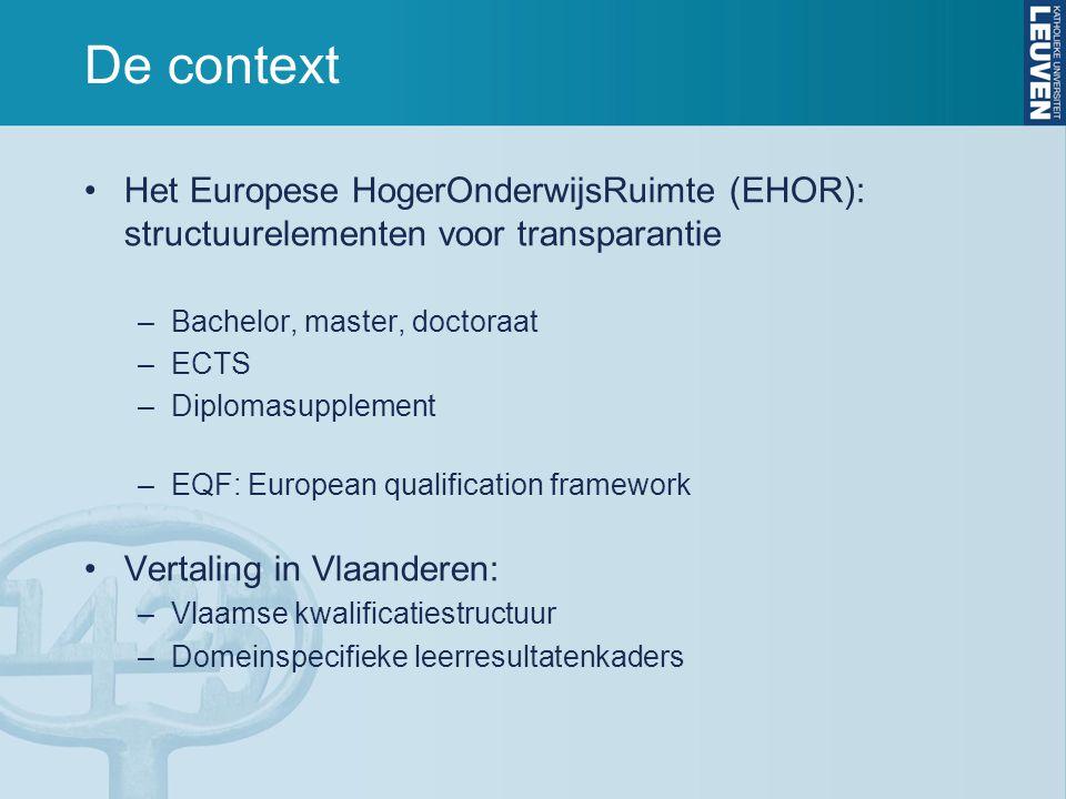 De context Het Europese HogerOnderwijsRuimte (EHOR): structuurelementen voor transparantie. Bachelor, master, doctoraat.