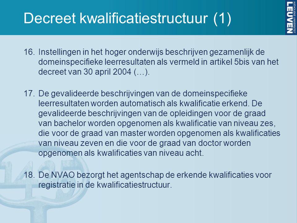 Decreet kwalificatiestructuur (1)