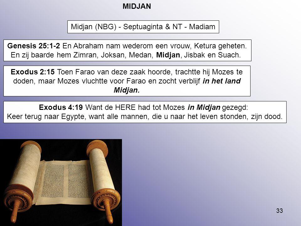 Midjan (NBG) - Septuaginta & NT - Madiam