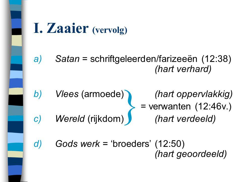 I. Zaaier (vervolg) Satan = schriftgeleerden/farizeeën (12:38) (hart verhard) Vlees (armoede) (hart oppervlakkig)