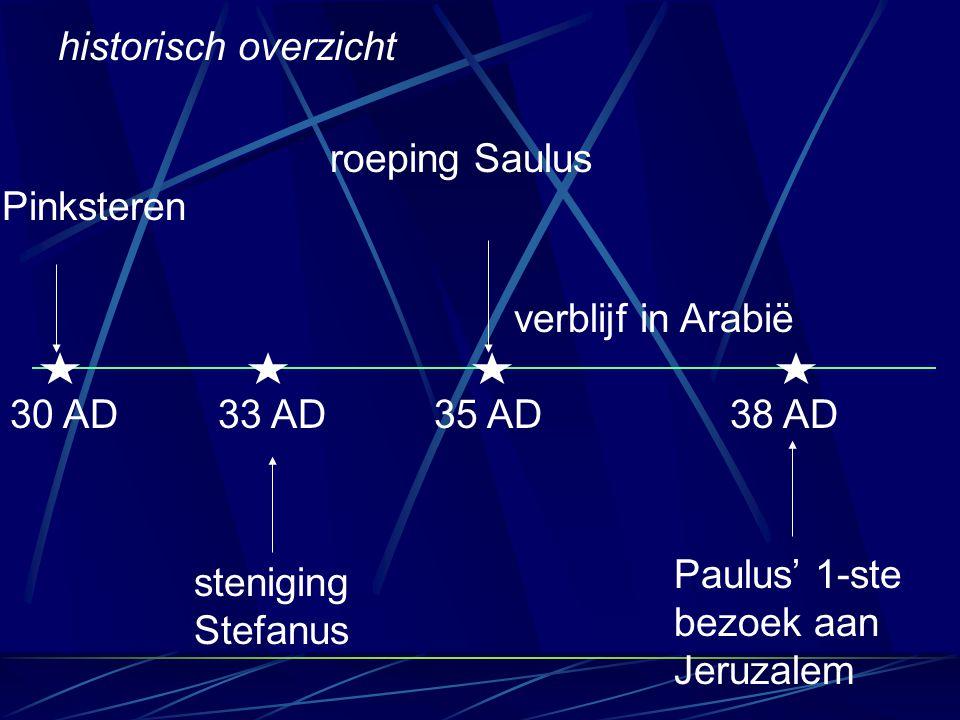 historisch overzicht roeping Saulus. Pinksteren. verblijf in Arabië. 30 AD. 33 AD. 35 AD. 38 AD.
