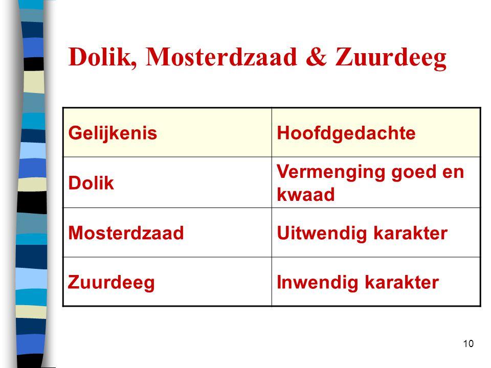 Dolik, Mosterdzaad & Zuurdeeg