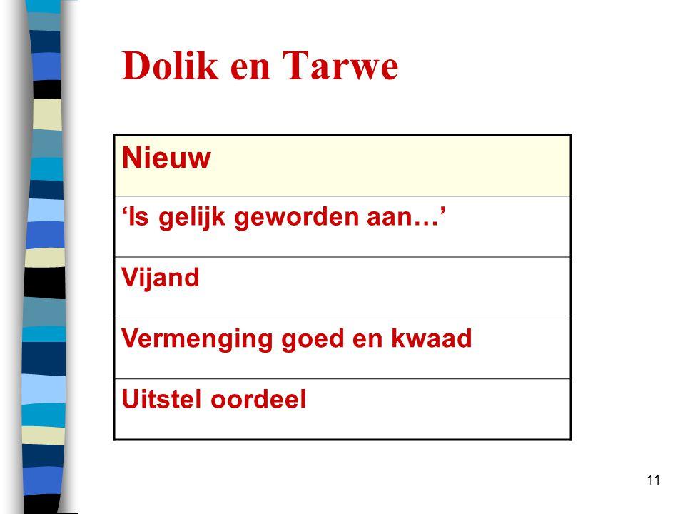Dolik en Tarwe Nieuw 'Is gelijk geworden aan…' Vijand