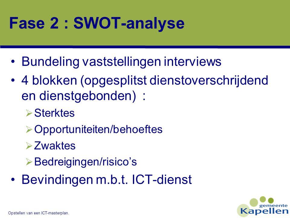 Fase 2 : SWOT-analyse Bundeling vaststellingen interviews