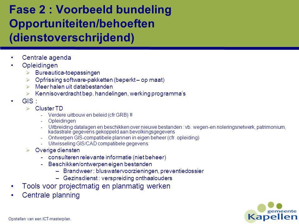 Fase 2 : Voorbeeld bundeling Opportuniteiten/behoeften (dienstoverschrijdend)