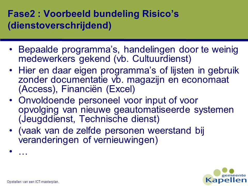 Fase2 : Voorbeeld bundeling Risico's (dienstoverschrijdend)